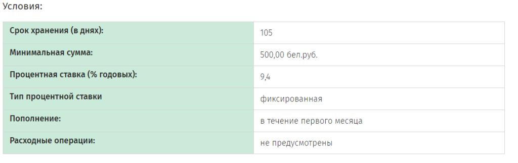 Интернет-депозит Весенний (версия 2.0)